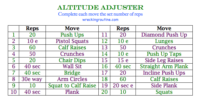 Altitude adjuster was a variation on the 20 day mini vacation workout